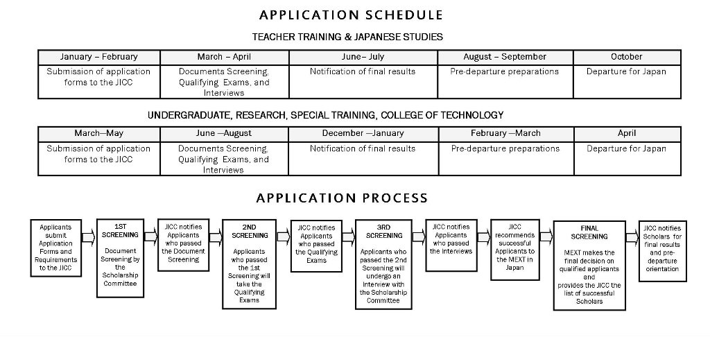 application approved, application cartoon, application database diagram, application in spanish, application insights, application to rent california, application meaning in science, application for scholarship sample, application template, application clip art, application error, application trial, application to date my son, application for employment, application submitted, application to join motorcycle club, application for rental, application to join a club, application to be my boyfriend, application service provider, on application form monbukagakusho